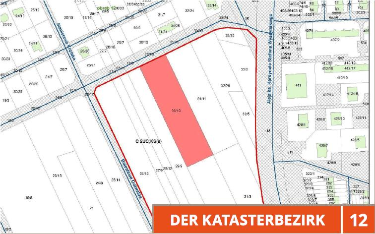 Kommerzielles Angebot – Zone Ludwików